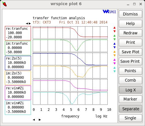 WRspice Circuit Simulator